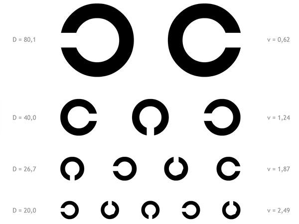таблица для проверки зрения Головина